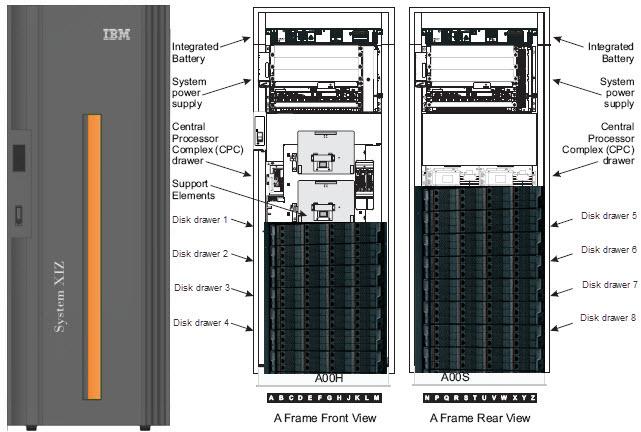 Aussie Storage Blog | The business of storage. | Page 33